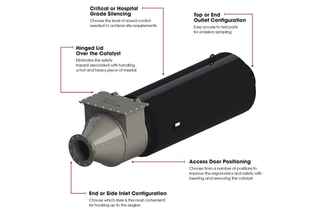 Housing Silencers FSC Face Seal Labeled